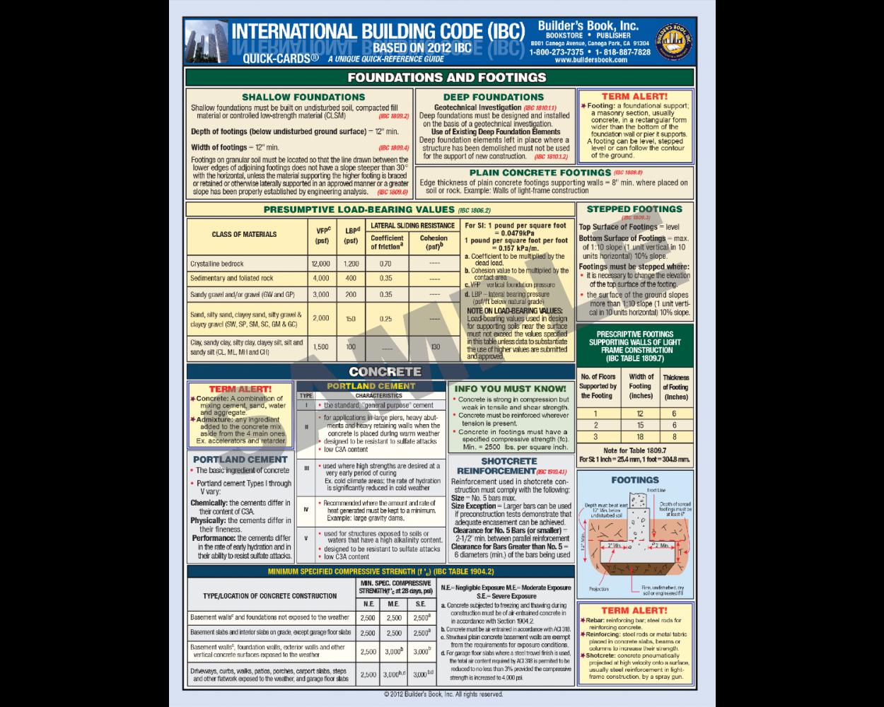 2012 International Building Code
