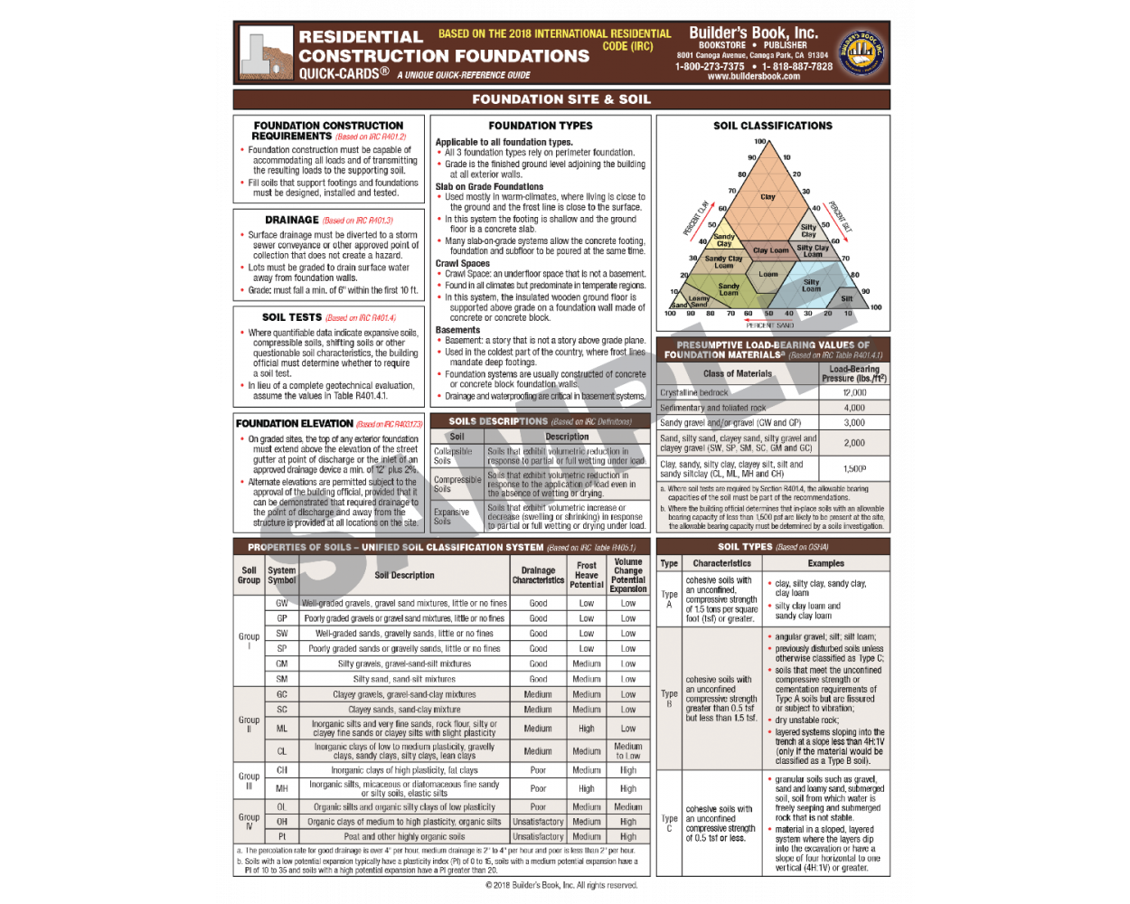 Residential Construction Foundation Quick-Card 2018 IRC