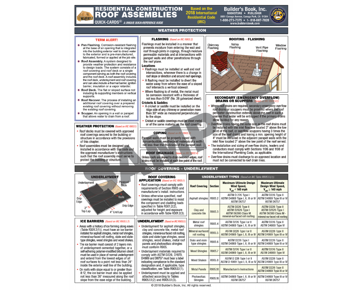 Residential Roof Assemblies Based on the 2018 IRC