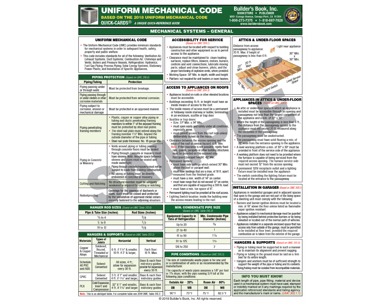 2018 Uniform Mechanical Code
