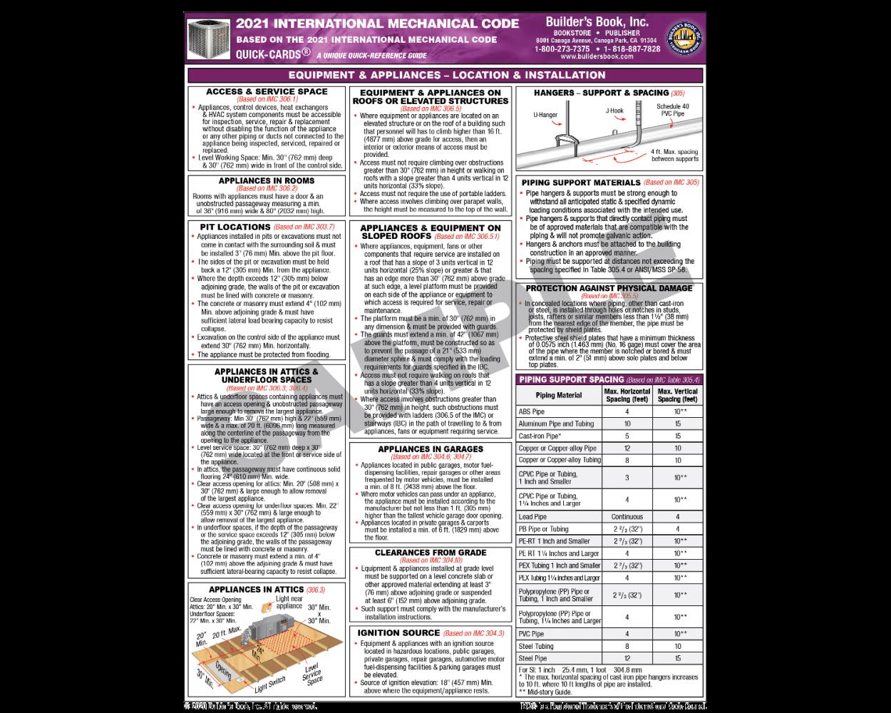 2021 International Mechanical Code