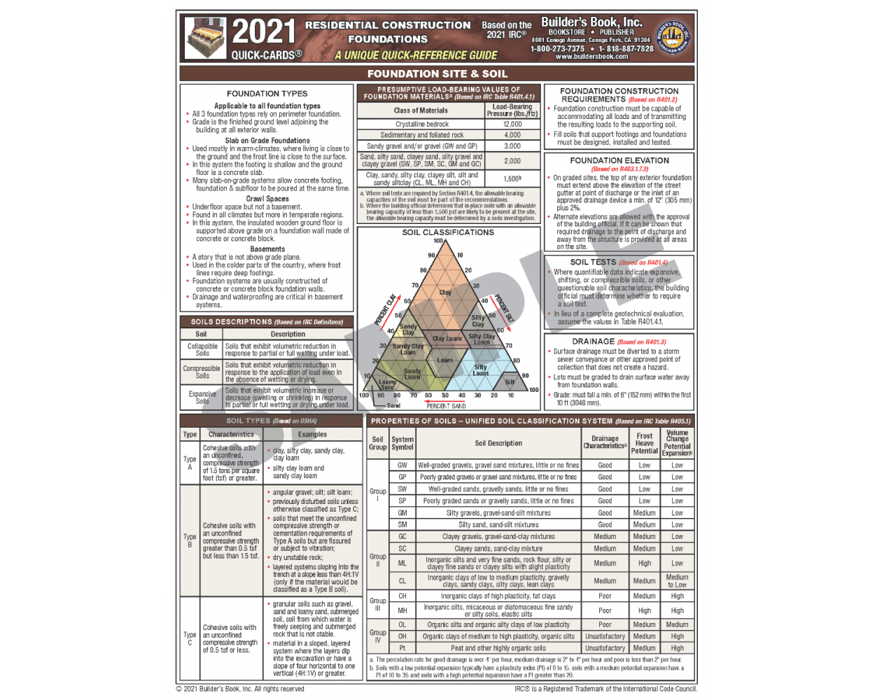 2021 Residential Foundations based on the IRC