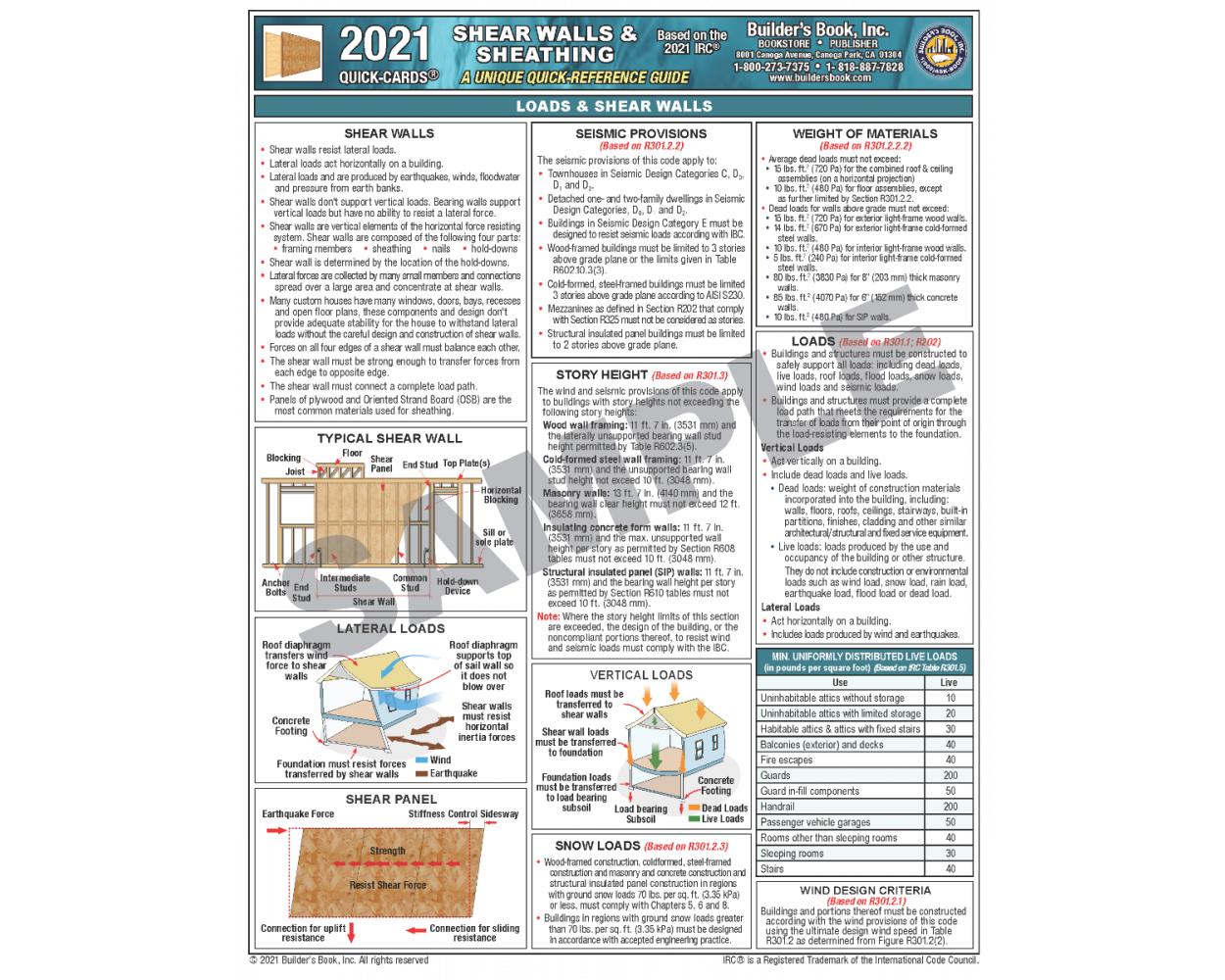 2021 Resiential Shear Walls and Sheathing based on the IRC
