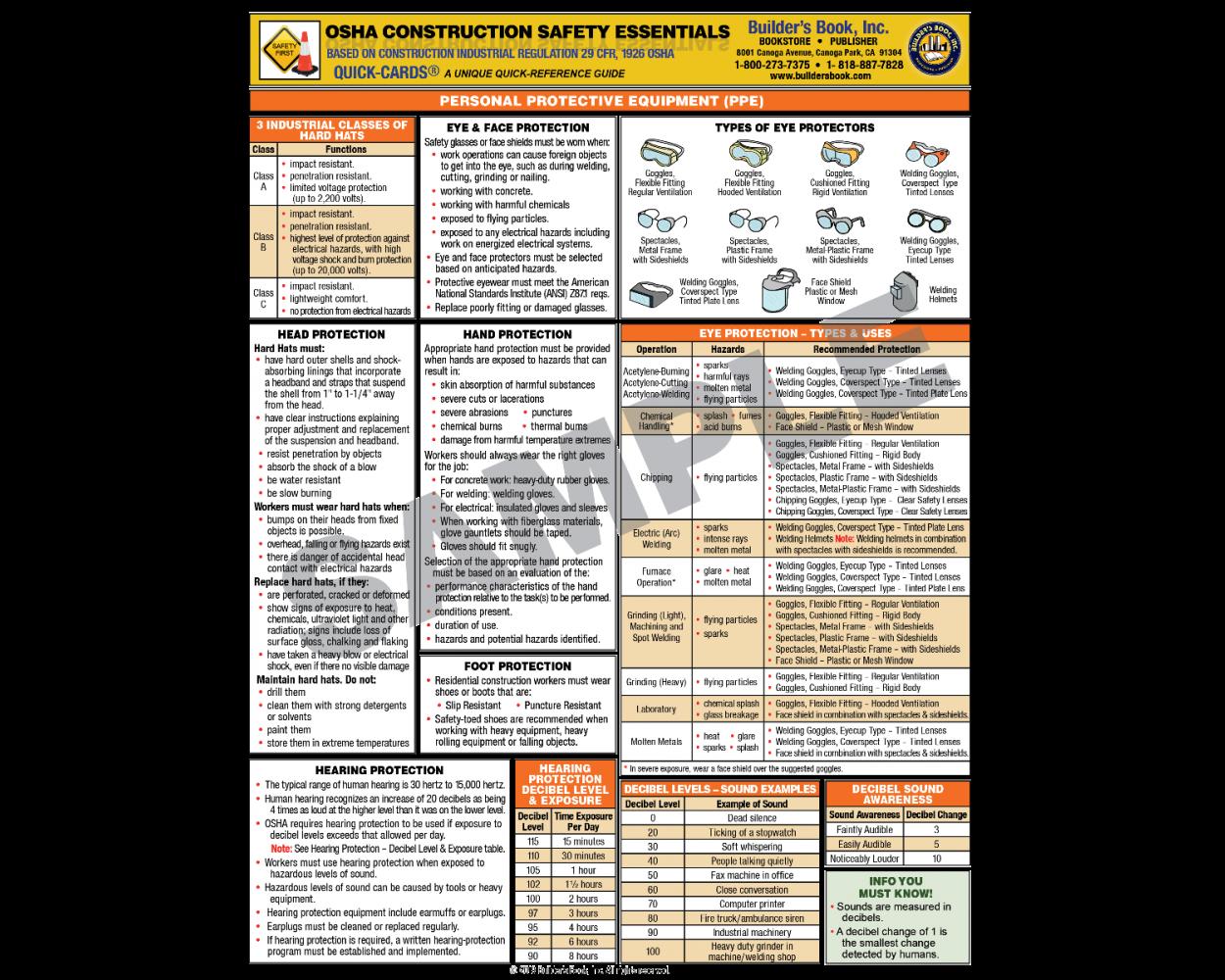 OSHA Construction Safety Essentials