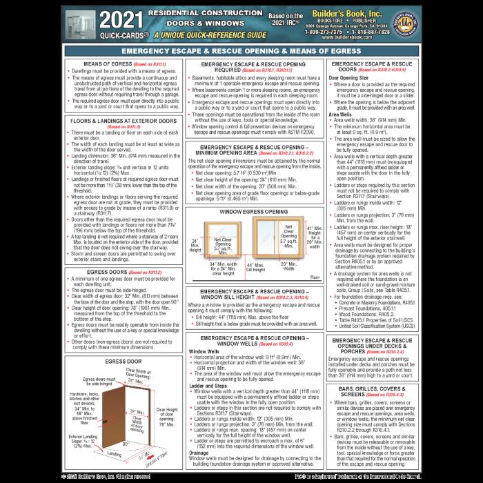2021 IRC Doors & Windows