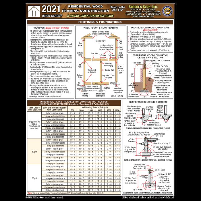 2021 IRC Wood Framing