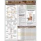 Residential Wood Framing Construction Quick-Card based on 2018 IRC