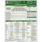 2018 Uniform Mechanical Code Tables & Equations Quick-Card