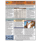 CAL/OSHA Safety Essentials Quick-Card Based on Cal/OSHA Regulations