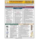 29 CFR Code of Federal Regulations Quick-Card