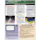 Residential Construction Foundation Quick-Card