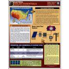Electrical: Solar Essentials Quick-Card