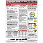 National Electrical Code Quick-Card Based On the 2020 NEC