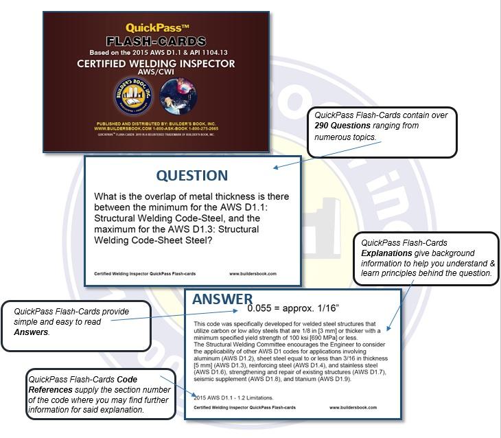 Certified Welding Inspector AWS CWI QuickPass Flash Cards