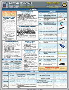 Drywall Essentials