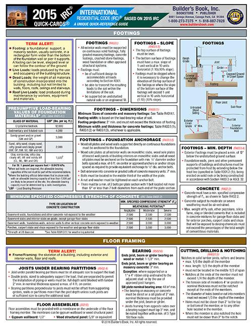 2015 International Residential Code