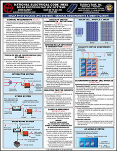 Solar Photovoltaic Systems based on 2014 NEC