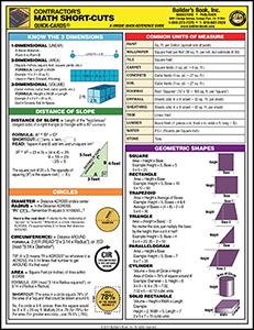 Contractor's Math Short Cuts