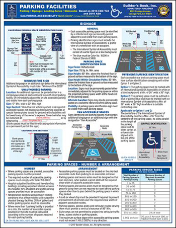 CA Accessibility for Parking Facilities Based on 2016 CBC & 2010 ADA