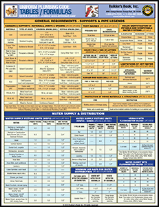 2012 Uniform Plumbing Code Tables & Formulas