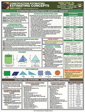 Construction Estimating Concepts
